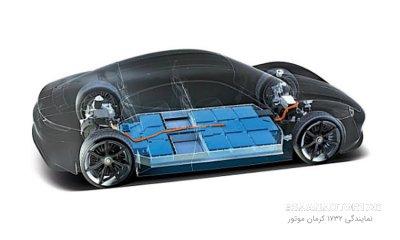 آشنایی با عملکرد باتری های حالت جامد؛ قدم بعدی برای تکمیل انقلاب خودروهای برقی